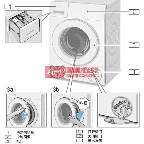 西门子滚筒洗衣机产品简介