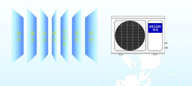 科龙空调面板采用了以清洗与打理的钢化玻璃面板,看上去质感更强,同时